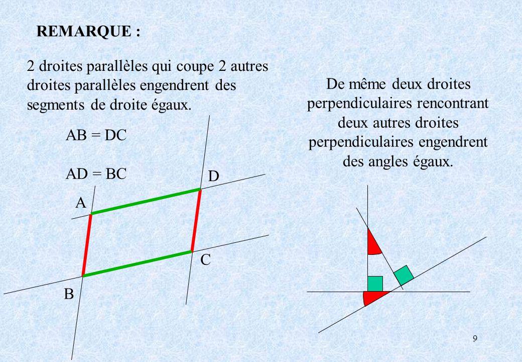 10 REMARQUE : A B C D AB = DC AD = BC De même deux droites perpendiculaires rencontrant deux autres droites perpendiculaires engendrent des angles égaux.