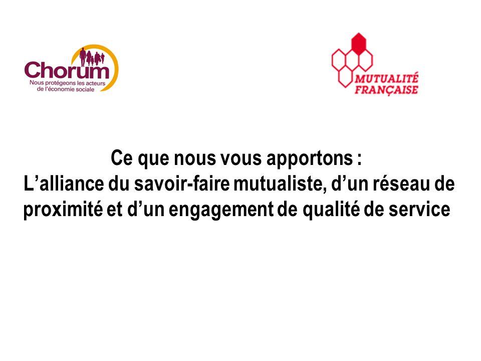 Ce que nous vous apportons : Lalliance du savoir-faire mutualiste, dun réseau de proximité et dun engagement de qualité de service