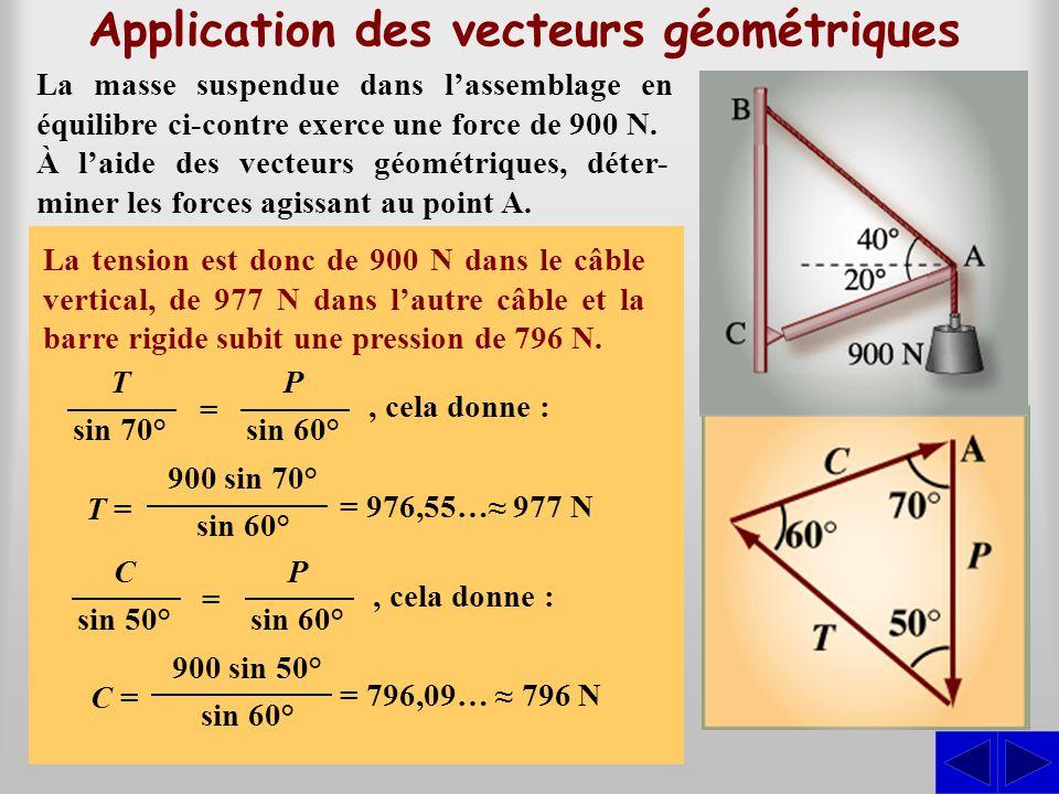 Application des vecteurs géométriques La masse suspendue dans lassemblage en équilibre ci-contre exerce une force de 900 N. La masse exerce une force