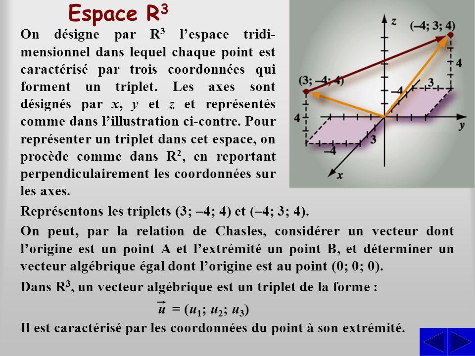 Espace R 3 On désigne par R 3 lespace tridi- mensionnel dans lequel chaque point est caractérisé par trois coordonnées qui forment un triplet. Les axe