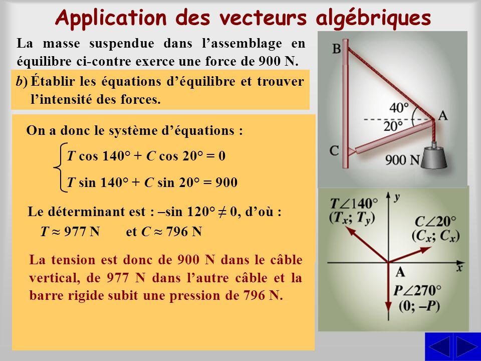 Application des vecteurs algébriques La masse suspendue dans lassemblage en équilibre ci-contre exerce une force de 900 N. La masse exerce une force d