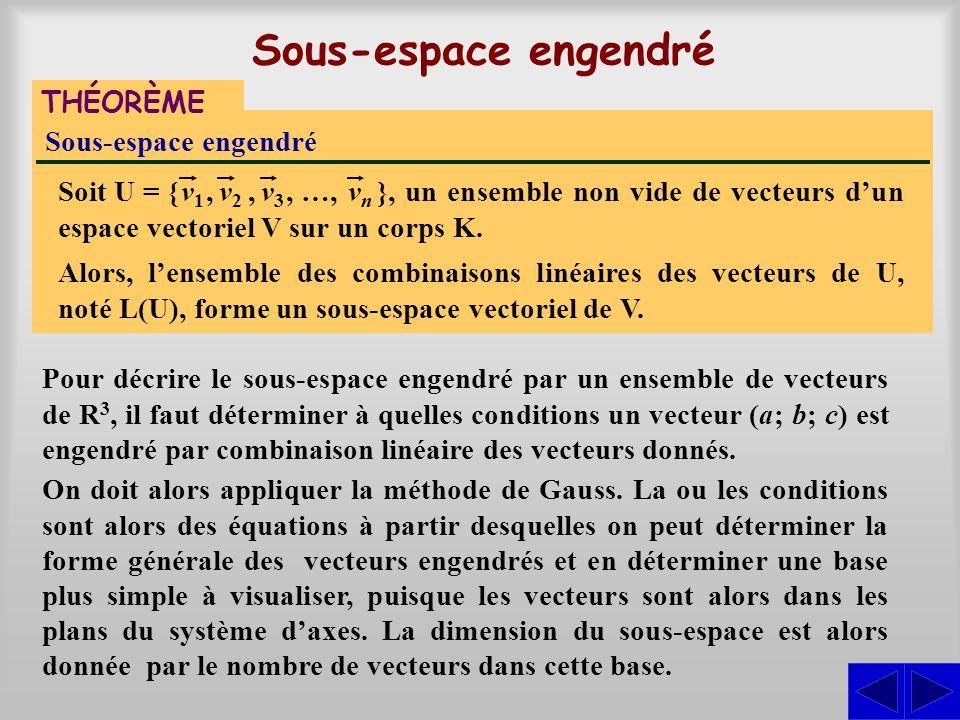Sous-espace engendré THÉORÈME Sous-espace engendré }, un ensemble non vide de vecteurs dun espace vectoriel V sur un corps K. Soit U = {v1v1 v2v2 v3v3