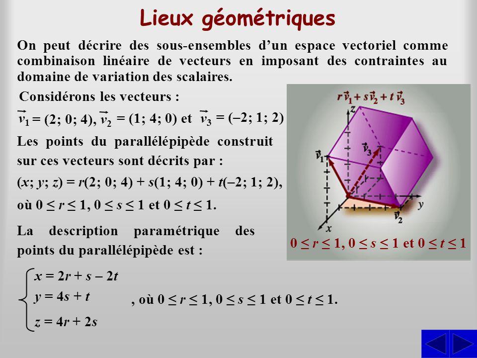 Lieux géométriques On peut décrire des sous-ensembles dun espace vectoriel comme combinaison linéaire de vecteurs en imposant des contraintes au domai
