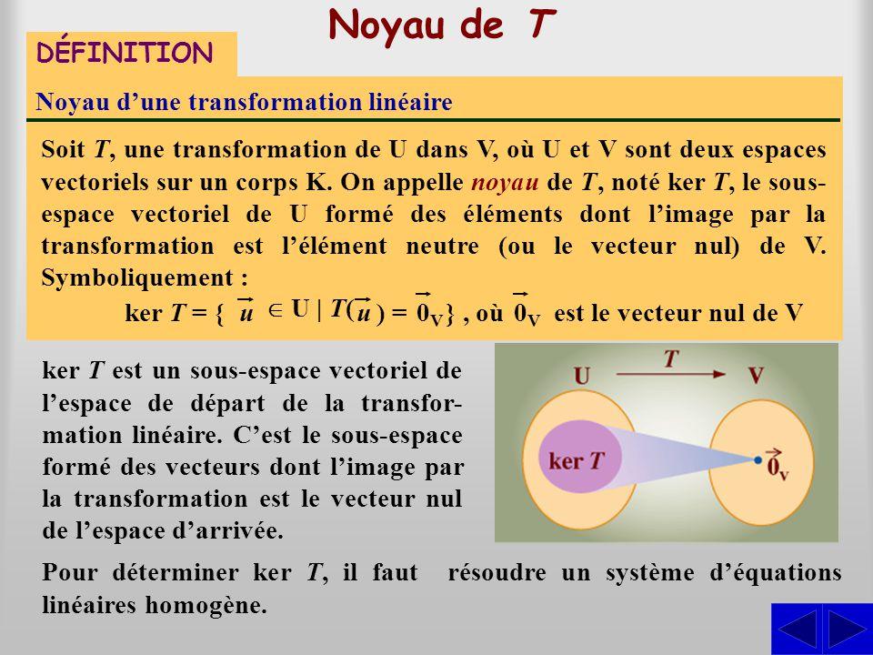 Noyau de T DÉFINITION Noyau dune transformation linéaire Soit T, une transformation de U dans V, où U et V sont deux espaces vectoriels sur un corps K