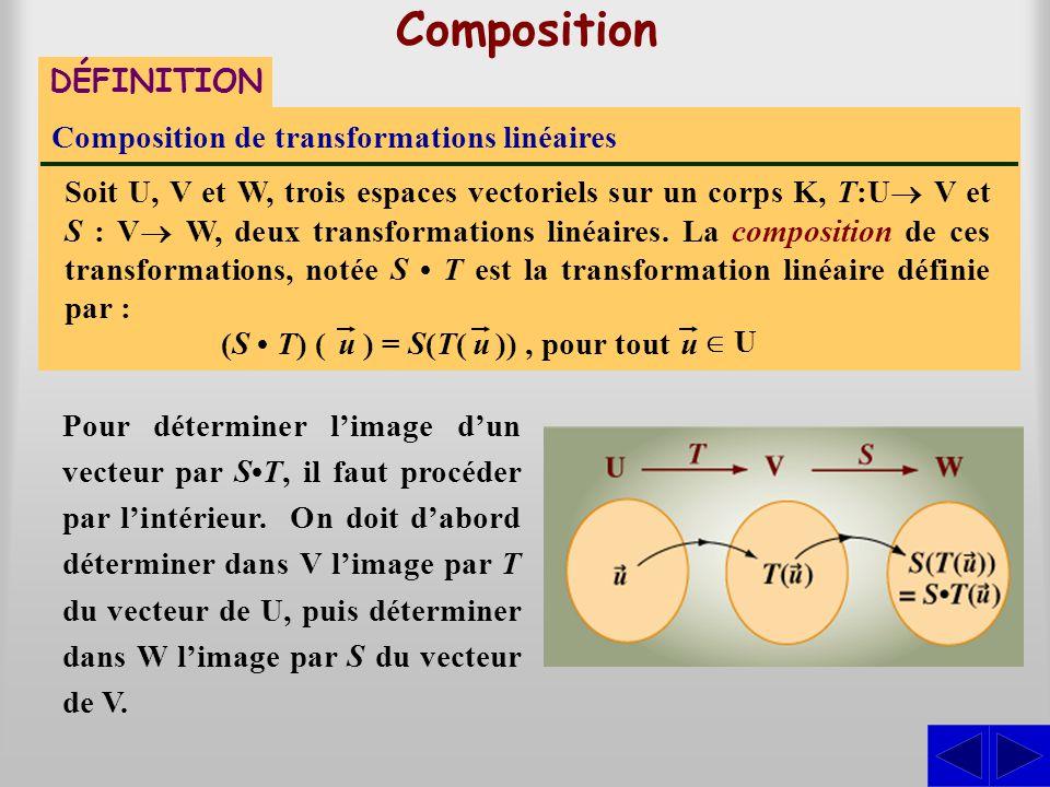 Composition Composition de transformations linéaires Soit U, V et W, trois espaces vectoriels sur un corps K, T:U V et S : V W, deux transformations l
