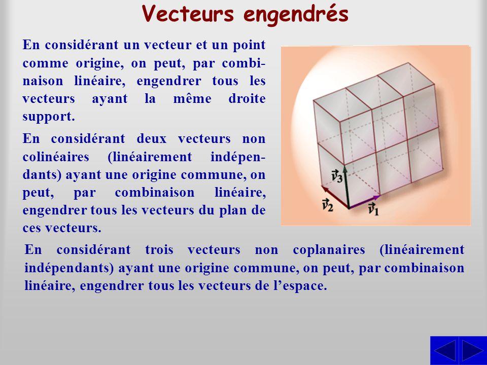 Vecteurs engendrés En considérant un vecteur et un point comme origine, on peut, par combi- naison linéaire, engendrer tous les vecteurs ayant la même