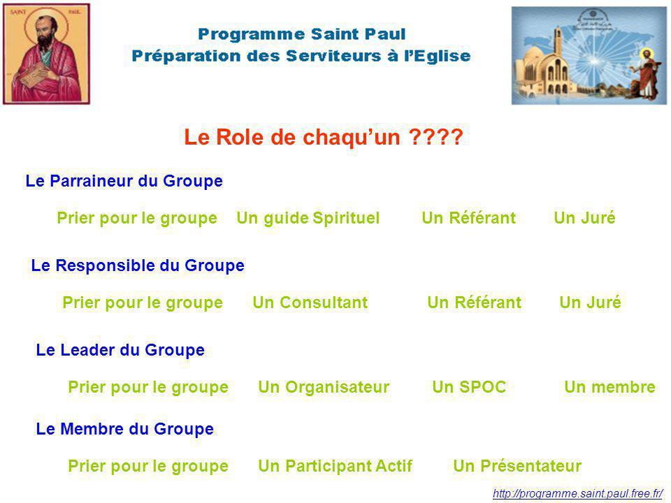 http://programme.saint.paul.free.fr/ Le Role de chaquun ???.