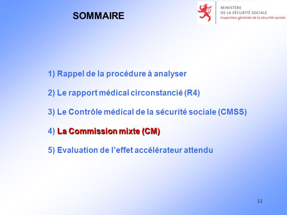 11 1) Rappel de la procédure à analyser 2) Le rapport médical circonstancié (R4) 3) Le Contrôle médical de la sécurité sociale (CMSS) La Commission mixte (CM) 4) La Commission mixte (CM) 5) Evaluation de leffet accélérateur attendu SOMMAIRE