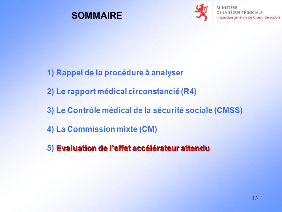 13 1) Rappel de la procédure à analyser 2) Le rapport médical circonstancié (R4) 3) Le Contrôle médical de la sécurité sociale (CMSS) 4) La Commission mixte (CM) Evaluation de leffet accélérateur attendu 5) Evaluation de leffet accélérateur attendu SOMMAIRE