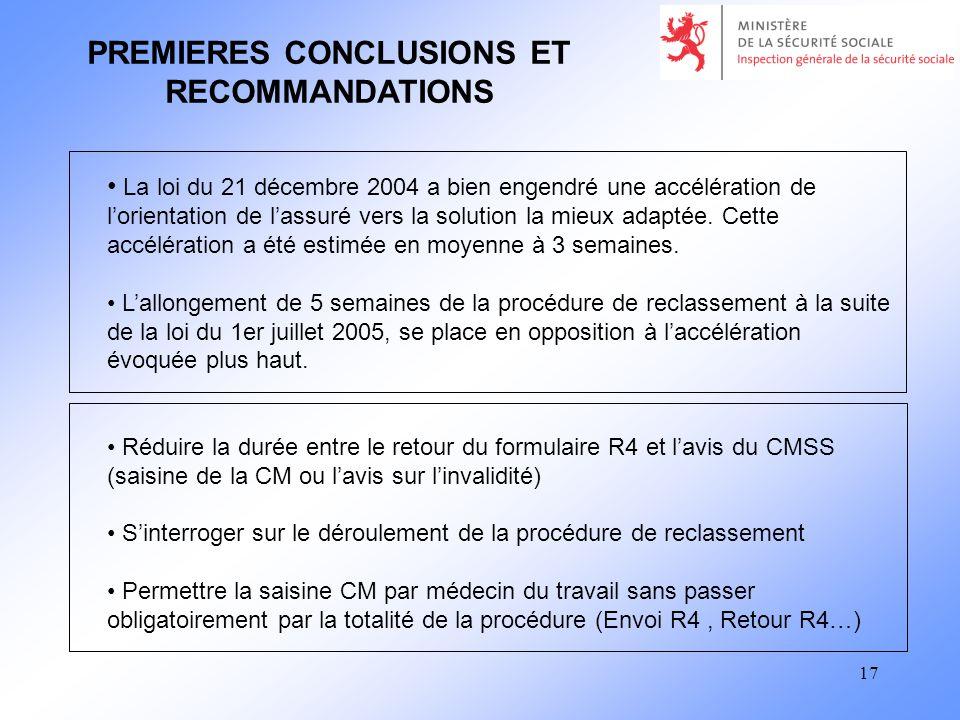 17 PREMIERES CONCLUSIONS ET RECOMMANDATIONS La loi du 21 décembre 2004 a bien engendré une accélération de lorientation de lassuré vers la solution la mieux adaptée.