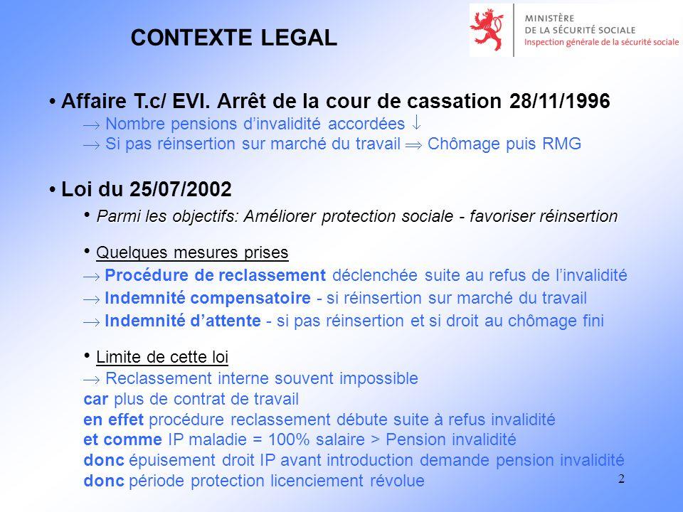 2 Affaire T.c/ EVI.