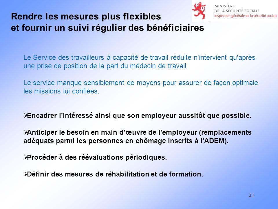 21 Rendre les mesures plus flexibles et fournir un suivi régulier des bénéficiaires Encadrer l intéressé ainsi que son employeur aussitôt que possible.
