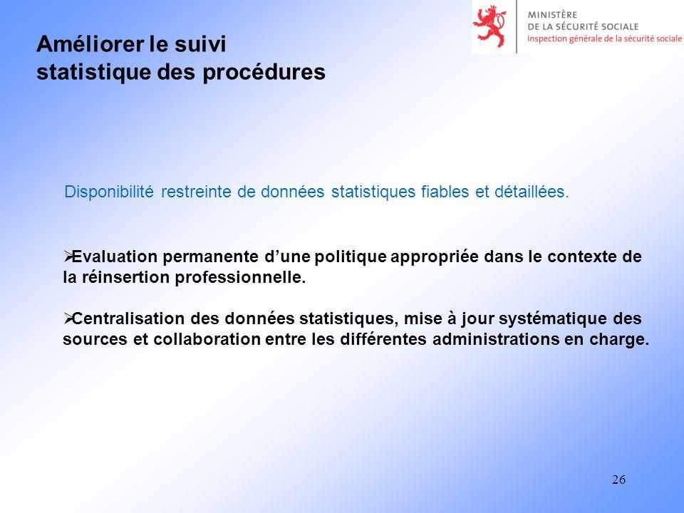 26 Améliorer le suivi statistique des procédures Evaluation permanente dune politique appropriée dans le contexte de la réinsertion professionnelle.