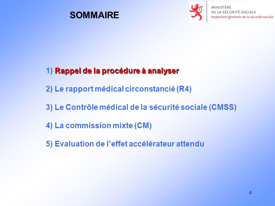 4 Rappel de la procédure à analyser 1) Rappel de la procédure à analyser 2) Le rapport médical circonstancié (R4) 3) Le Contrôle médical de la sécurité sociale (CMSS) 4) La commission mixte (CM) 5) Evaluation de leffet accélérateur attendu SOMMAIRE
