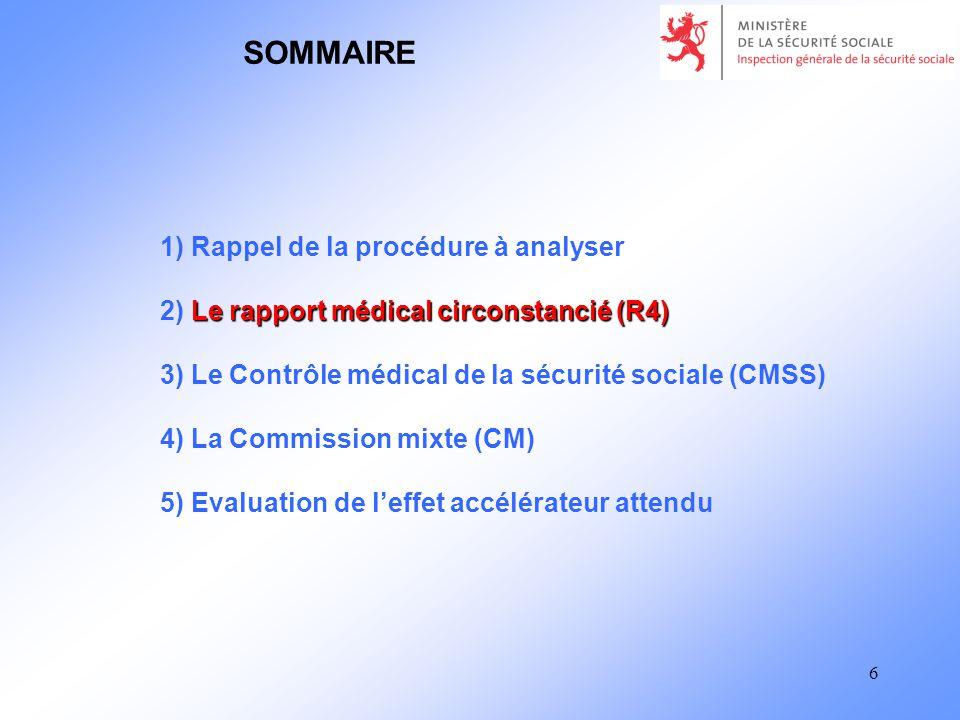 6 1) Rappel de la procédure à analyser Le rapport médical circonstancié (R4) 2) Le rapport médical circonstancié (R4) 3) Le Contrôle médical de la sécurité sociale (CMSS) 4) La Commission mixte (CM) 5) Evaluation de leffet accélérateur attendu SOMMAIRE