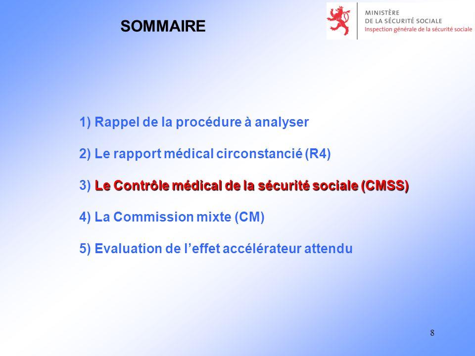 8 1) Rappel de la procédure à analyser 2) Le rapport médical circonstancié (R4) Le Contrôle médical de la sécurité sociale (CMSS) 3) Le Contrôle médical de la sécurité sociale (CMSS) 4) La Commission mixte (CM) 5) Evaluation de leffet accélérateur attendu SOMMAIRE
