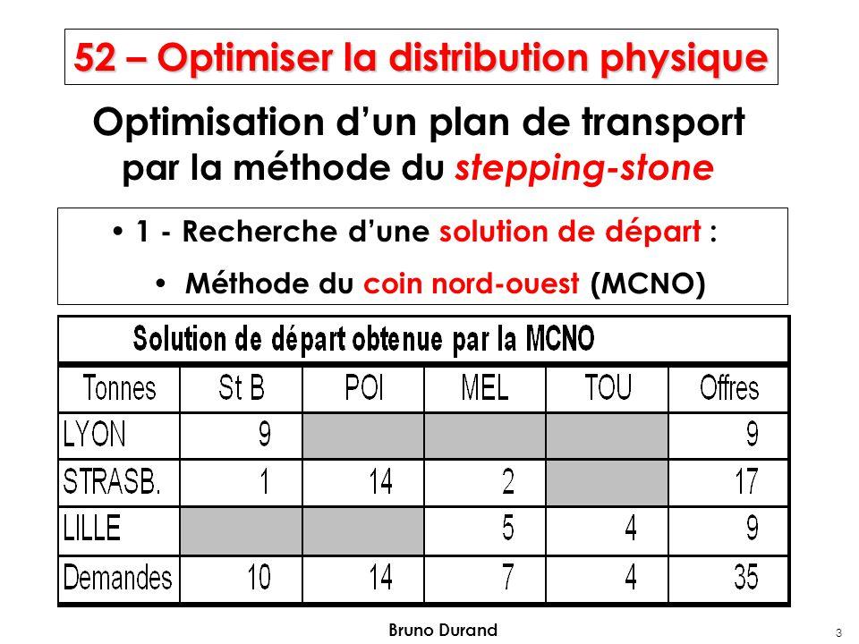 3 Bruno Durand 52 – Optimiser la distribution physique Optimisation dun plan de transport par la méthode du stepping-stone 1 - Recherche dune solution de départ : Méthode du coin nord-ouest (MCNO)