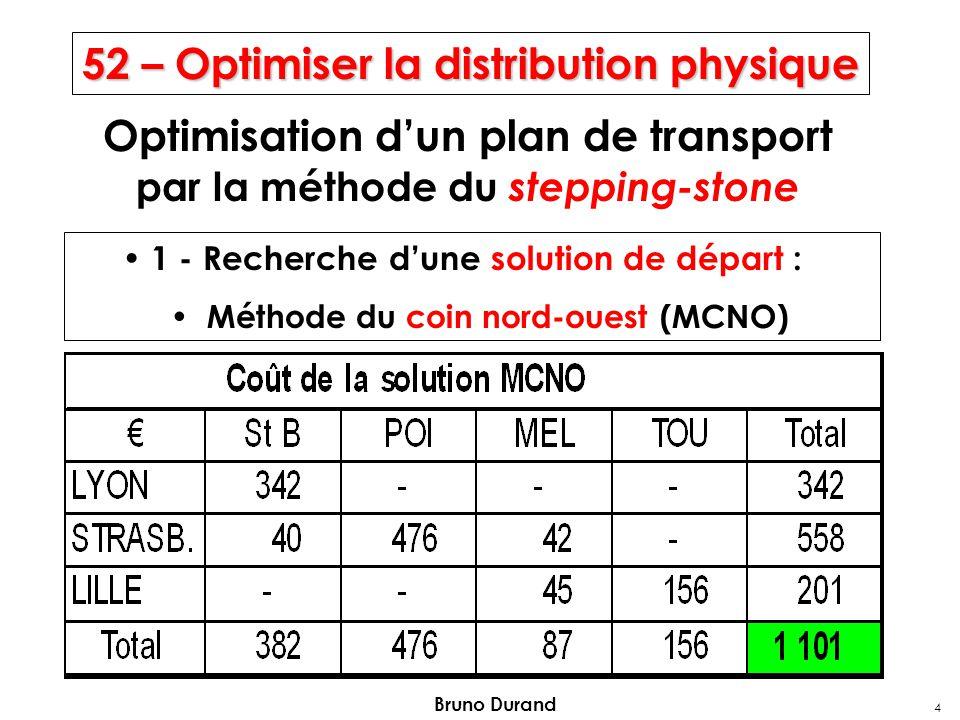4 Bruno Durand 52 – Optimiser la distribution physique Optimisation dun plan de transport par la méthode du stepping-stone 1 - Recherche dune solution de départ : Méthode du coin nord-ouest (MCNO)