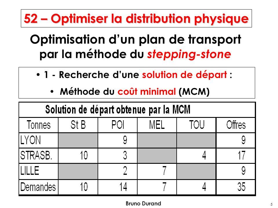 5 Bruno Durand 52 – Optimiser la distribution physique Optimisation dun plan de transport par la méthode du stepping-stone 1 - Recherche dune solution de départ : Méthode du coût minimal (MCM)