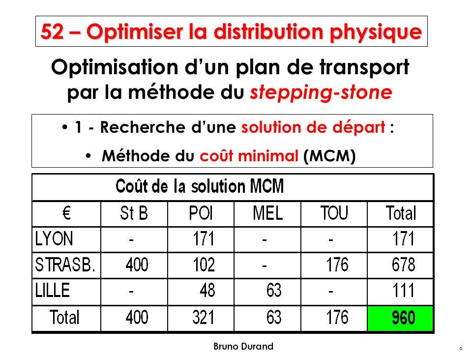 6 Bruno Durand 52 – Optimiser la distribution physique Optimisation dun plan de transport par la méthode du stepping-stone 1 - Recherche dune solution de départ : Méthode du coût minimal (MCM)