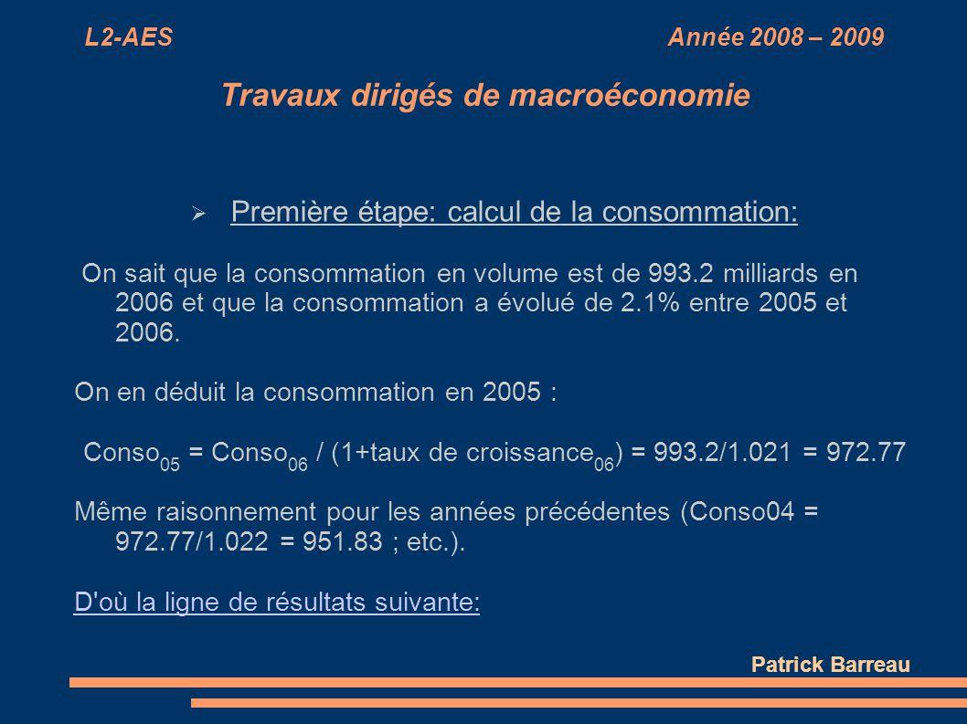 L2-AES Année 2008 – 2009 Travaux dirigés de macroéconomie Première étape: calcul de la consommation: On sait que la consommation en volume est de 993.