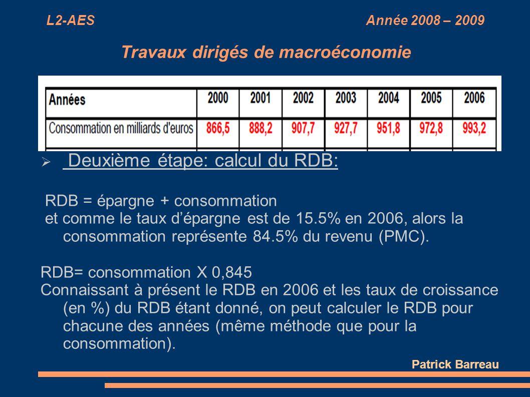 L2-AES Année 2008 – 2009 Travaux dirigés de macroéconomie Deuxième étape: calcul du RDB: RDB = épargne + consommation et comme le taux dépargne est de