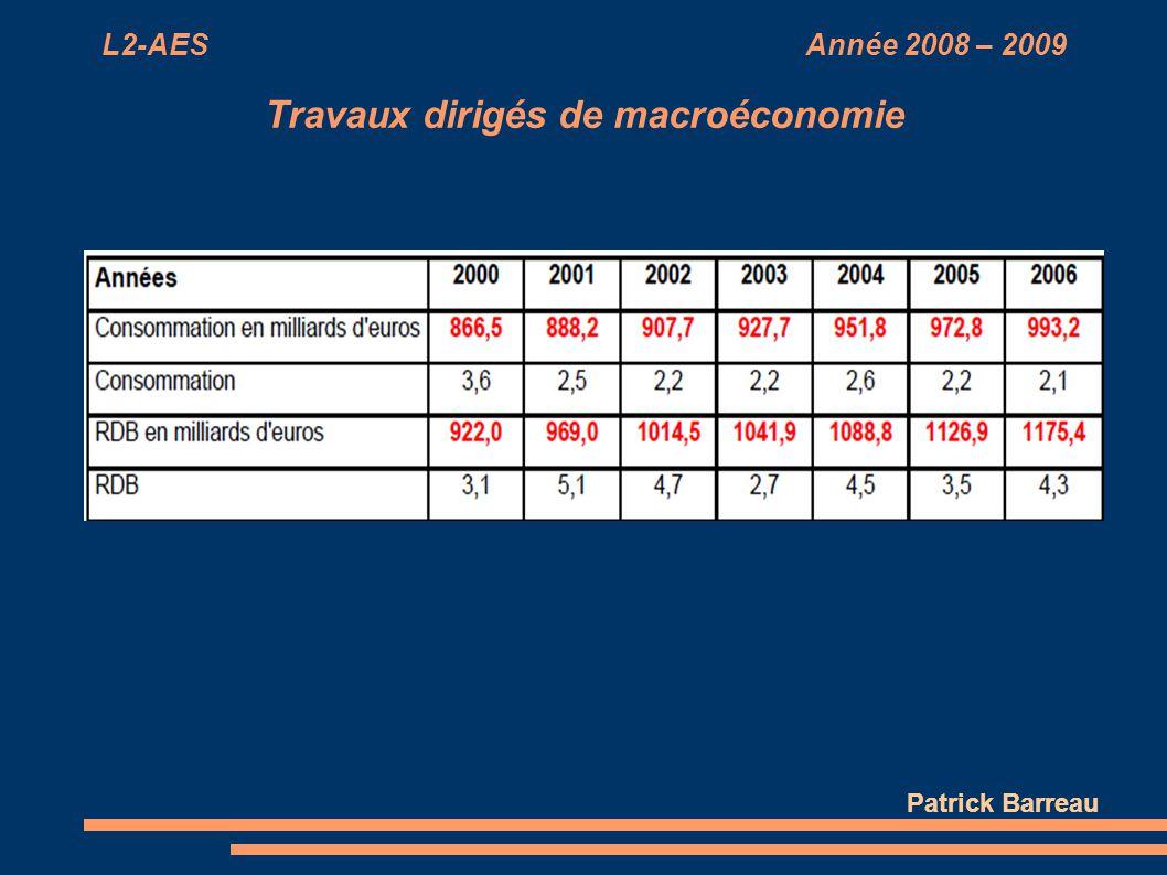 L2-AES Année 2008 – 2009 Travaux dirigés de macroéconomie Patrick Barreau