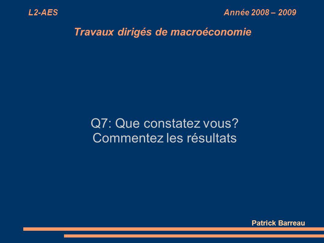 L2-AES Année 2008 – 2009 Travaux dirigés de macroéconomie Q7: Que constatez vous? Commentez les résultats Patrick Barreau