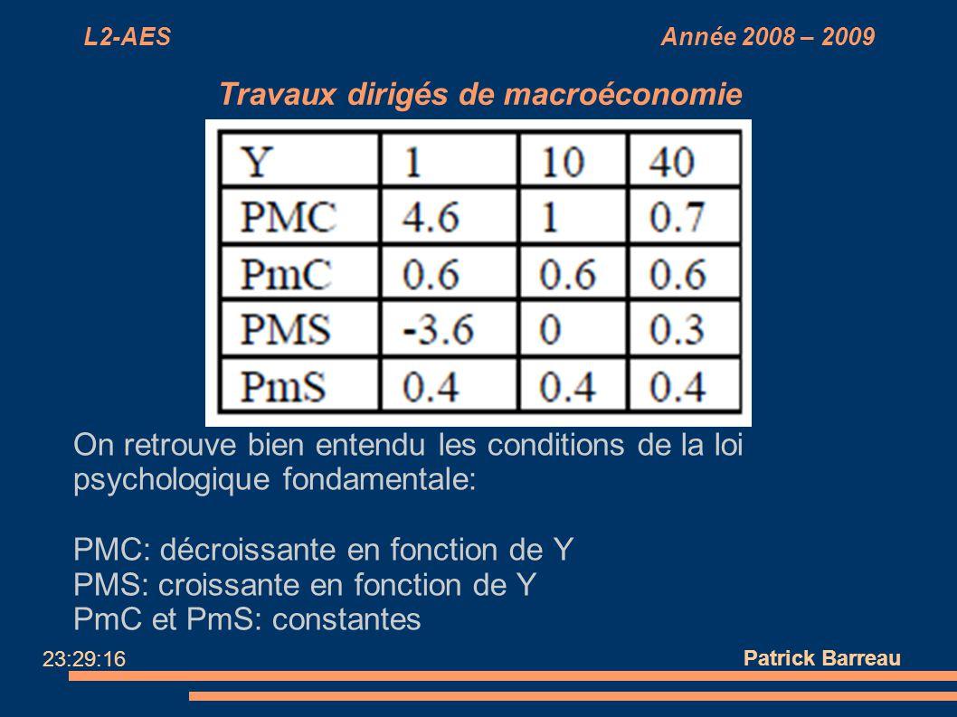 L2-AES Année 2008 – 2009 Travaux dirigés de macroéconomie On retrouve bien entendu les conditions de la loi psychologique fondamentale: PMC: décroissa