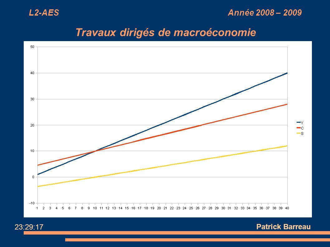 L2-AES Année 2008 – 2009 Travaux dirigés de macroéconomie Patrick Barreau 23:29:17