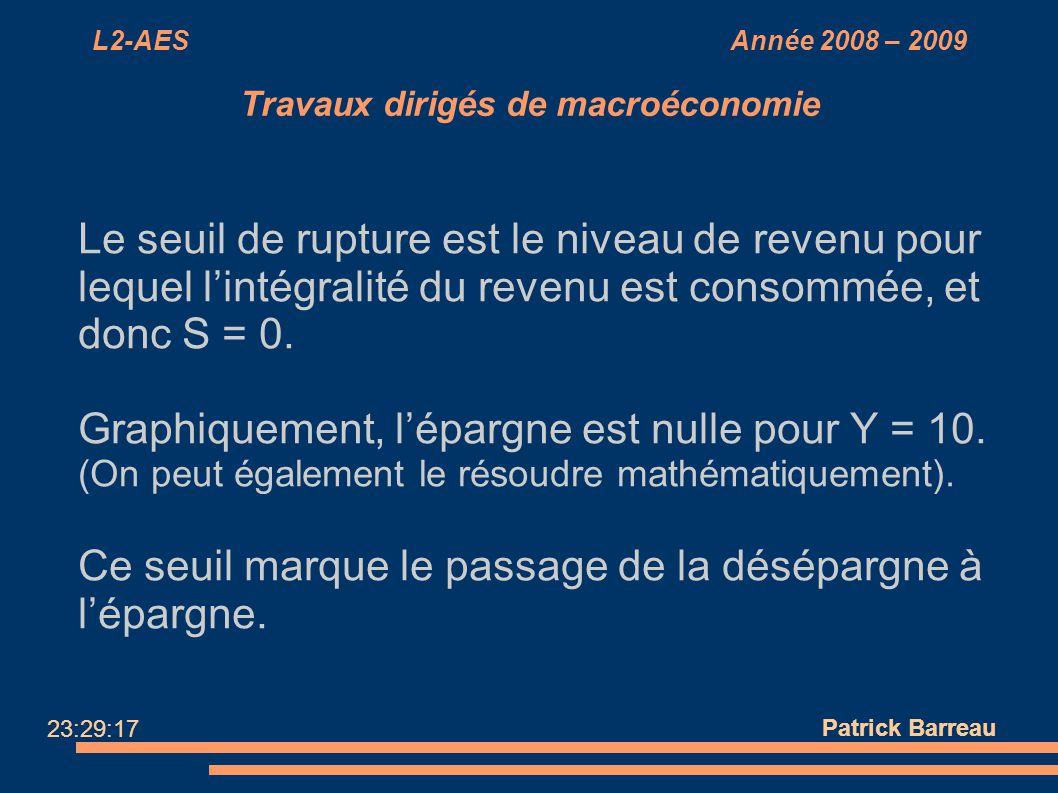 L2-AES Année 2008 – 2009 Travaux dirigés de macroéconomie Le seuil de rupture est le niveau de revenu pour lequel lintégralité du revenu est consommée