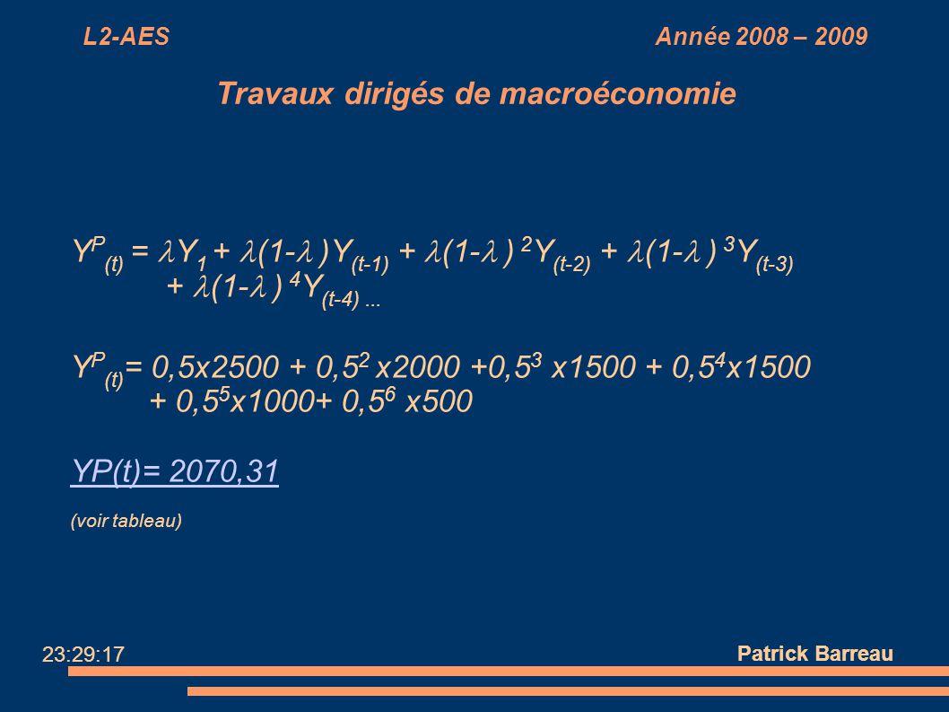 L2-AES Année 2008 – 2009 Travaux dirigés de macroéconomie Y P (t) = Y 1 + (1- )Y (t-1) + (1- ) 2 Y (t-2) + (1- ) 3 Y (t-3) + (1- ) 4 Y (t-4)... Y P (t