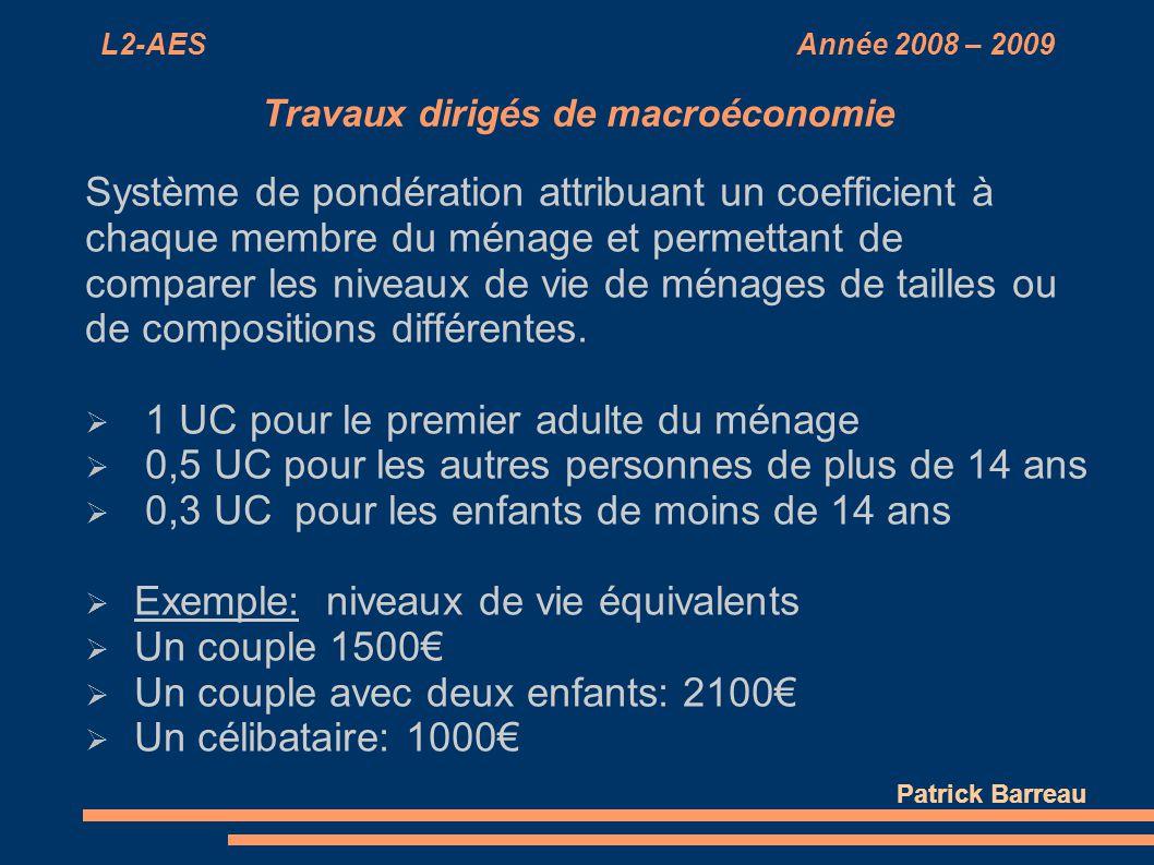 L2-AES Année 2008 – 2009 Travaux dirigés de macroéconomie Système de pondération attribuant un coefficient à chaque membre du ménage et permettant de