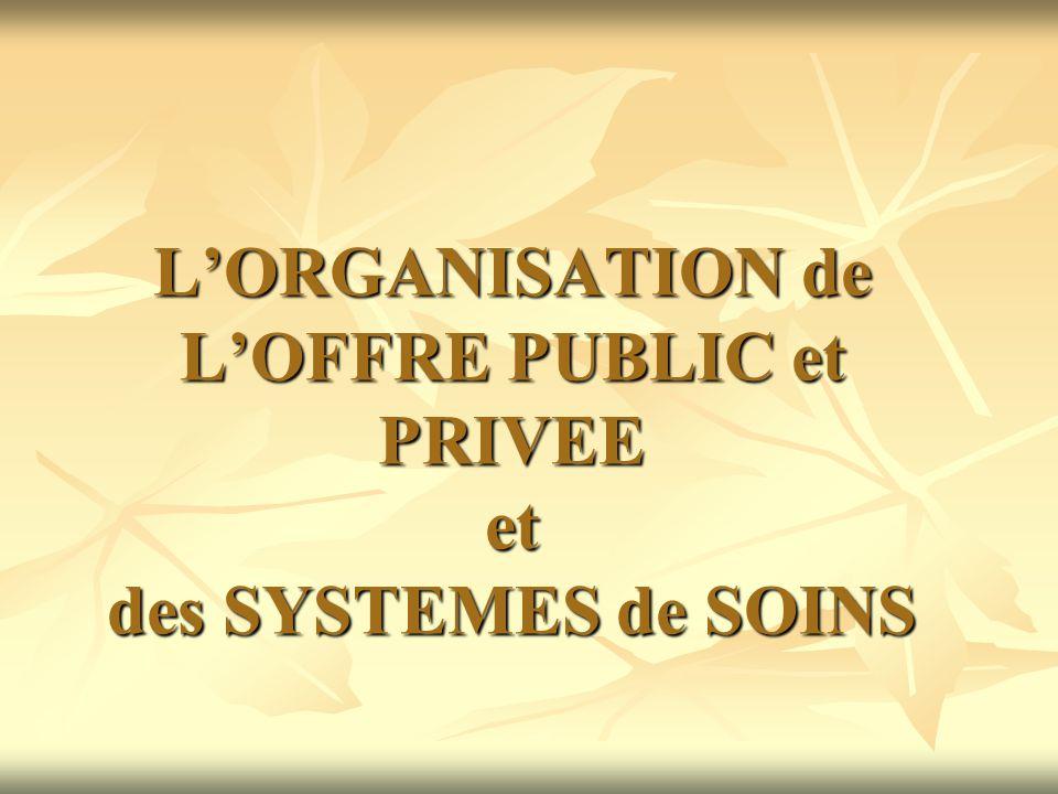 LORGANISATION de LOFFRE PUBLIC et PRIVEE et des SYSTEMES de SOINS