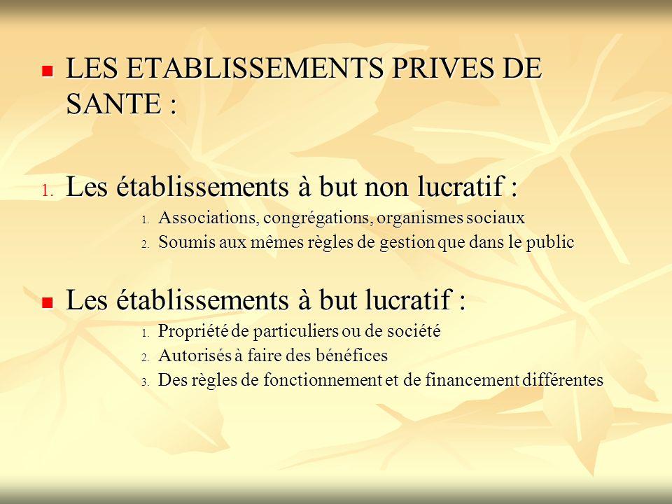 LES ETABLISSEMENTS PRIVES DE SANTE : LES ETABLISSEMENTS PRIVES DE SANTE : 1. Les établissements à but non lucratif : 1. Associations, congrégations, o