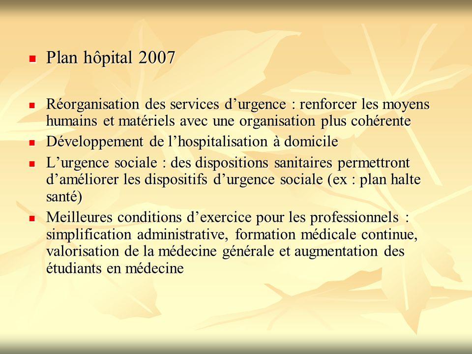 Plan hôpital 2007 Plan hôpital 2007 Réorganisation des services durgence : renforcer les moyens humains et matériels avec une organisation plus cohére
