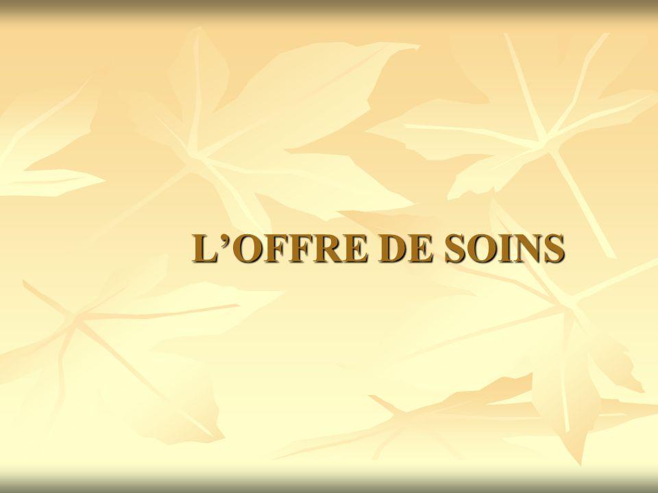 LOFFRE DE SOINS