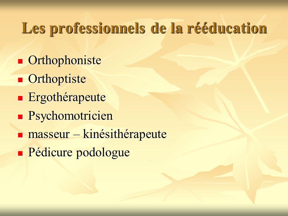 Les professionnels de la rééducation Orthophoniste Orthophoniste Orthoptiste Orthoptiste Ergothérapeute Ergothérapeute Psychomotricien Psychomotricien