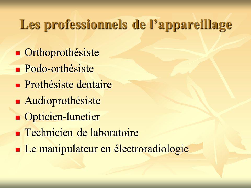 Les professionnels de lappareillage Orthoprothésiste Orthoprothésiste Podo-orthésiste Podo-orthésiste Prothésiste dentaire Prothésiste dentaire Audiop