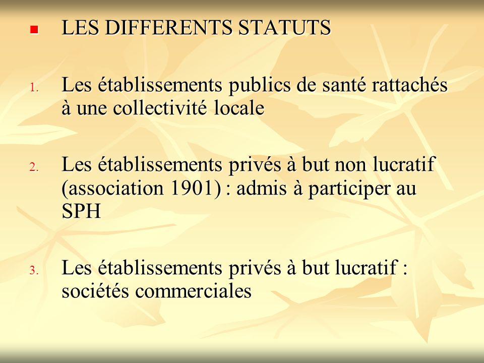LES DIFFERENTS STATUTS LES DIFFERENTS STATUTS 1. Les établissements publics de santé rattachés à une collectivité locale 2. Les établissements privés