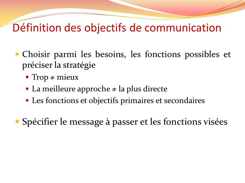 Définition des objectifs de communication Choisir parmi les besoins, les fonctions possibles et préciser la stratégie Trop mieux La meilleure approche la plus directe Les fonctions et objectifs primaires et secondaires Spécifier le message à passer et les fonctions visées
