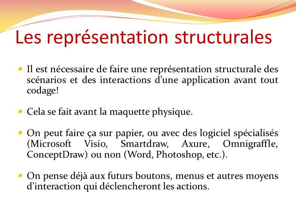 Les représentation structurales Il est nécessaire de faire une représentation structurale des scénarios et des interactions dune application avant tout codage.