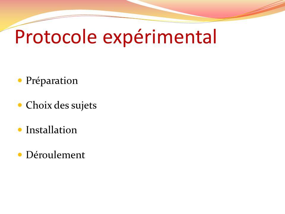 Protocole expérimental Préparation Choix des sujets Installation Déroulement