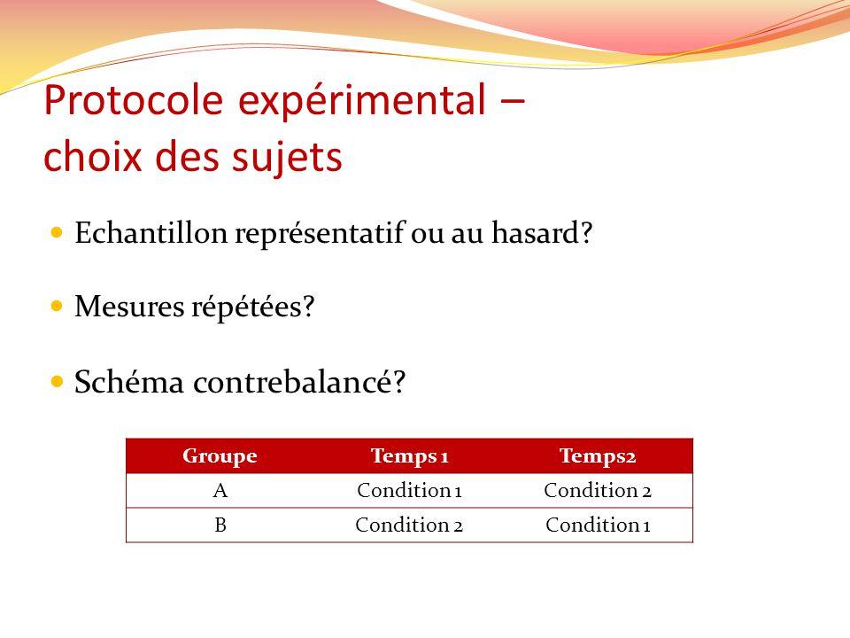 Protocole expérimental – choix des sujets Echantillon représentatif ou au hasard.