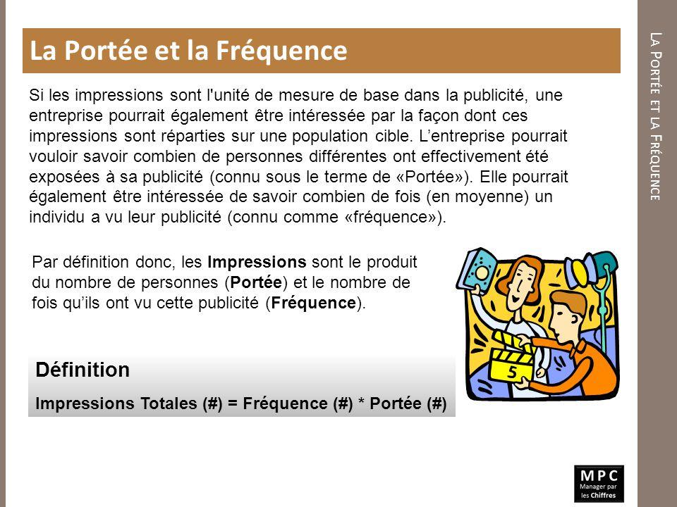 L A P ORTÉE ET LA F RÉQUENCE La Portée et la Fréquence Par définition donc, les Impressions sont le produit du nombre de personnes (Portée) et le nomb
