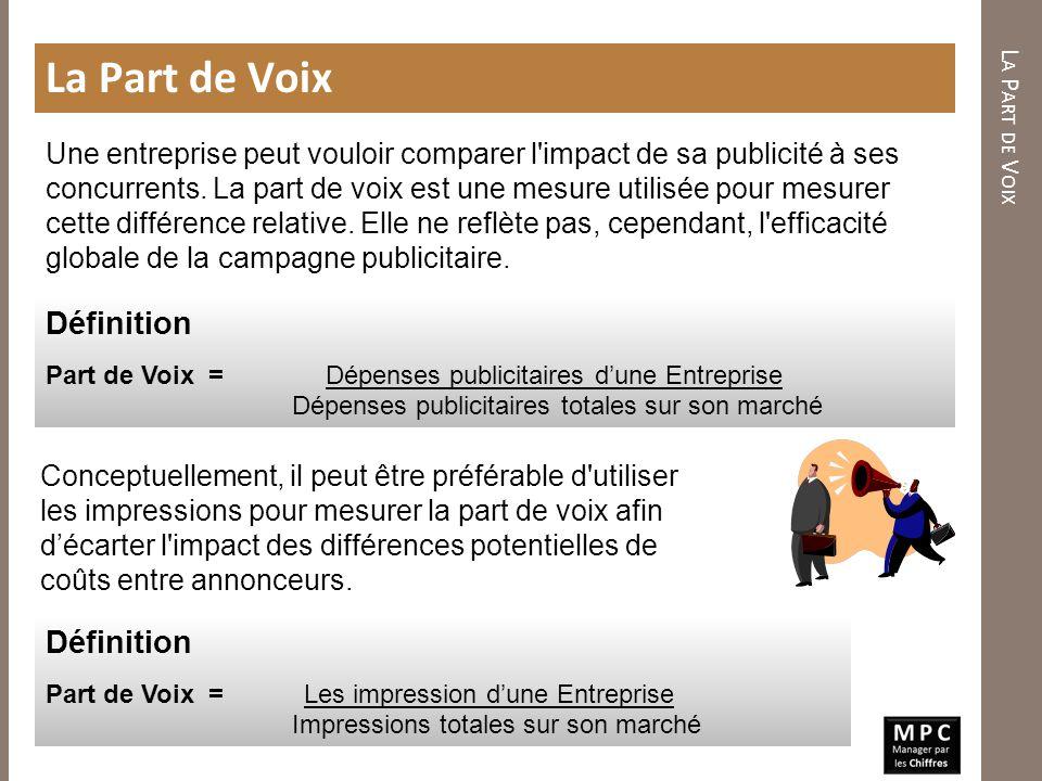 L A P ART DE V OIX La Part de Voix Définition Part de Voix = Dépenses publicitaires dune Entreprise Dépenses publicitaires totales sur son marché Défi