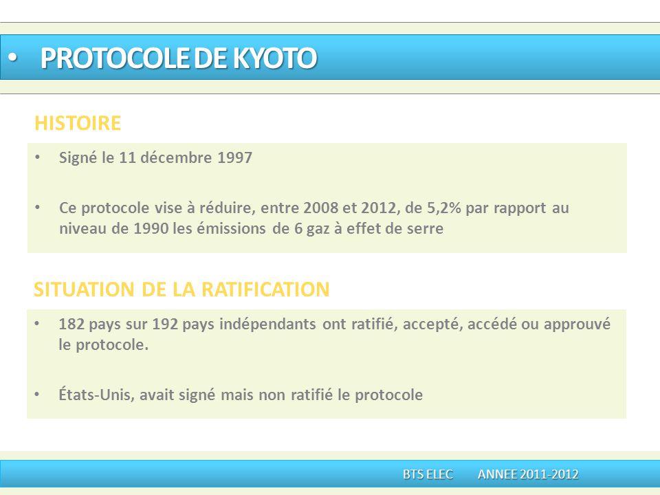 Signé le 11 décembre 1997 Ce protocole vise à réduire, entre 2008 et 2012, de 5,2% par rapport au niveau de 1990 les émissions de 6 gaz à effet de ser