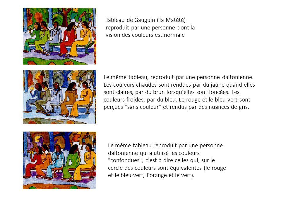 Tableau de Gauguin (Ta Matété) reproduit par une personne dont la vision des couleurs est normale Le même tableau, reproduit par une personne daltonie