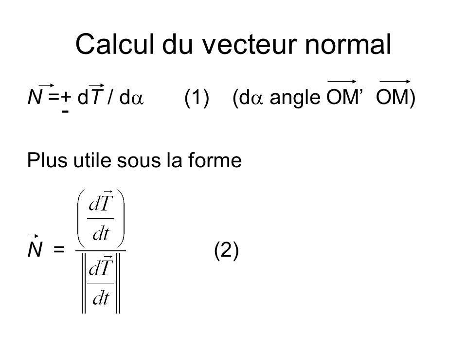 Calcul du vecteur normal (2) Cas frequent de trajectoire 2D : T = T x i + T y j supposé connu N = – T y i + T x j angle = +pi/2 N = T y i – T x j angle = -pi/2