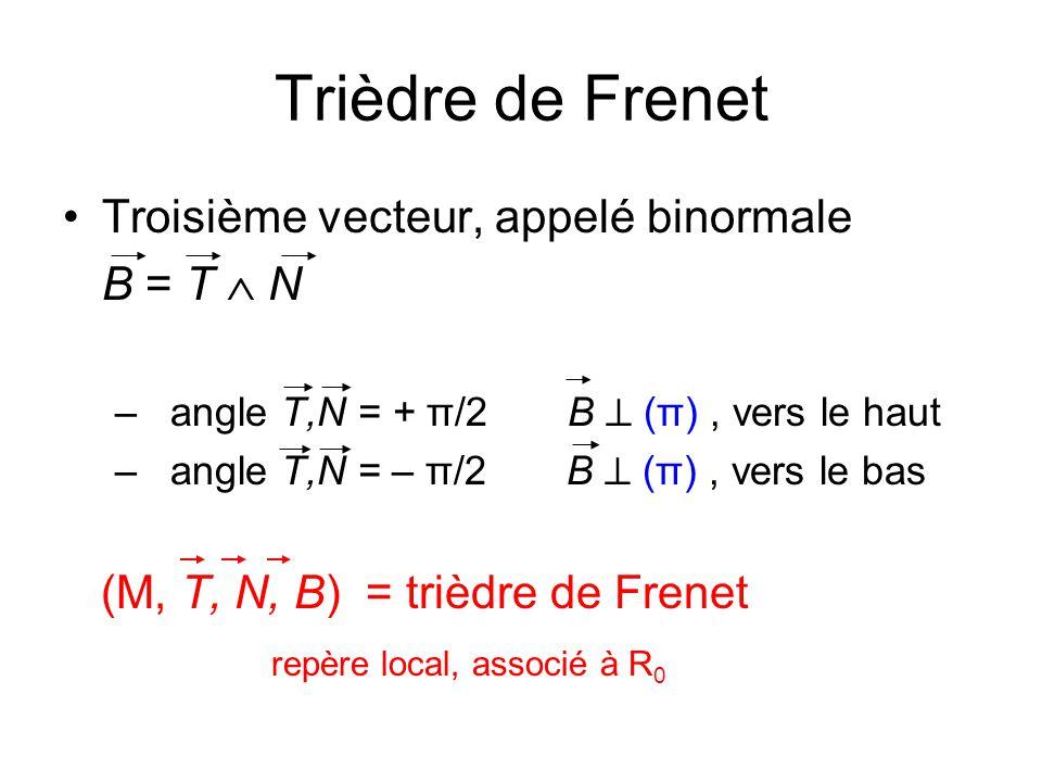 Programme Matlab (tracé courbe 3D+ rayon de courbure t=[0:0.1:2]; x=1+t; y=t.^2; z=4/3*t.^(3/2); plot3(x,y,z, r-o ); grid Rc=(1+2*t).^3./sqrt(36*t+1./t+4); figure(2) plot(t,Rc);grid